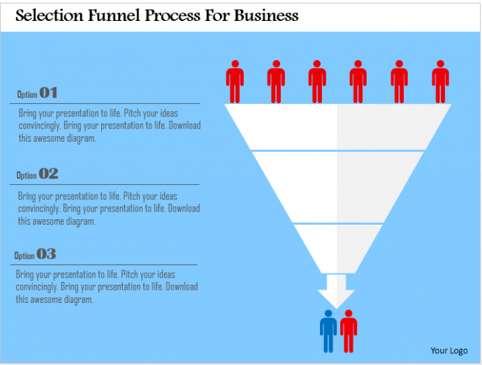learn to create funnel diagram
