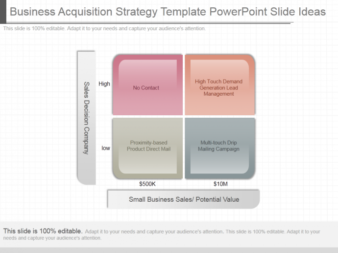 View business acquisition strategy template powerpoint slide ideas