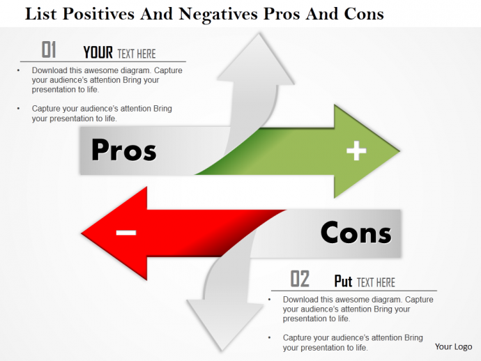 List positives and negatives pros and cons powerpoint presentation