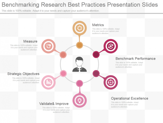 New benchmarking research best practices presentation slides