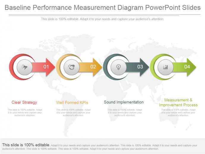 Baseline performance measurement diagram powerpoint slides