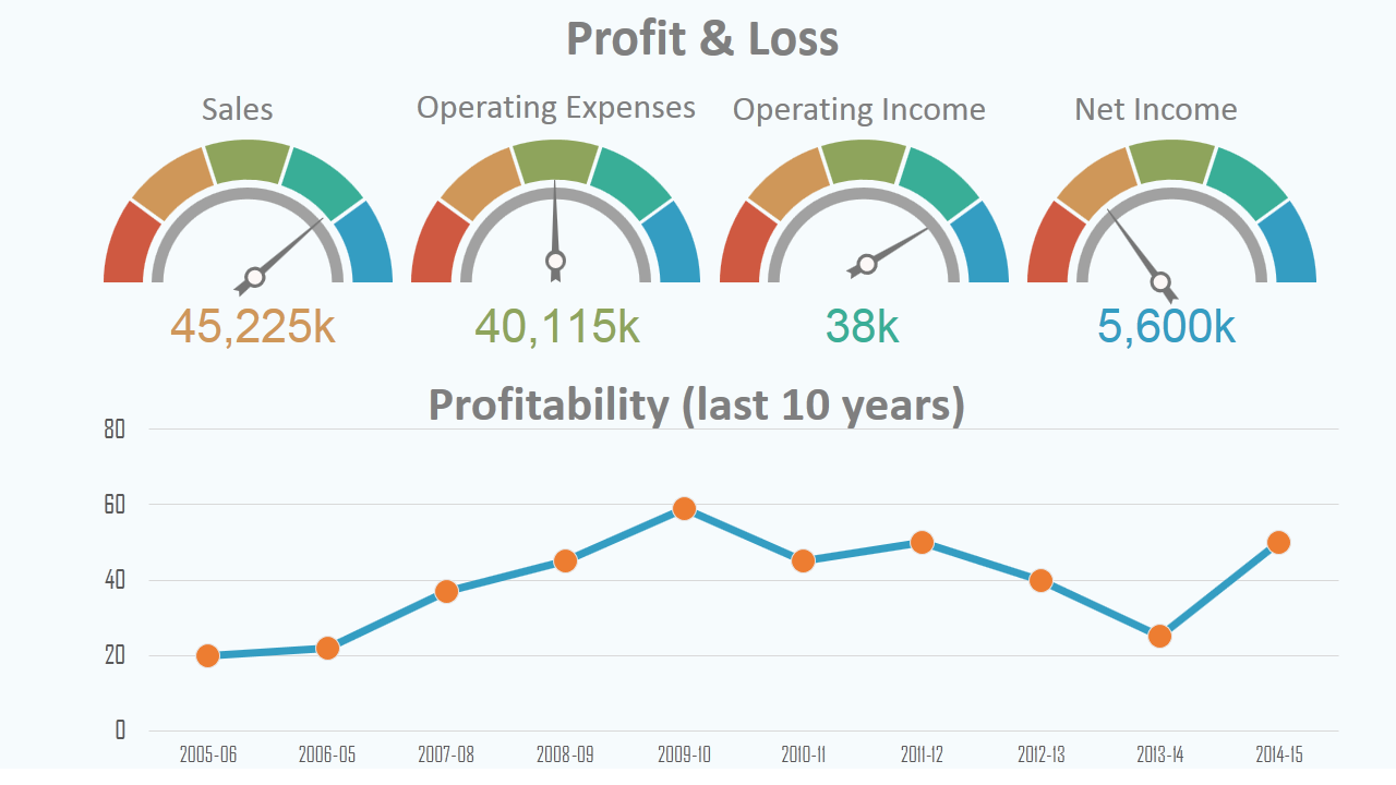 profit and loss excel
