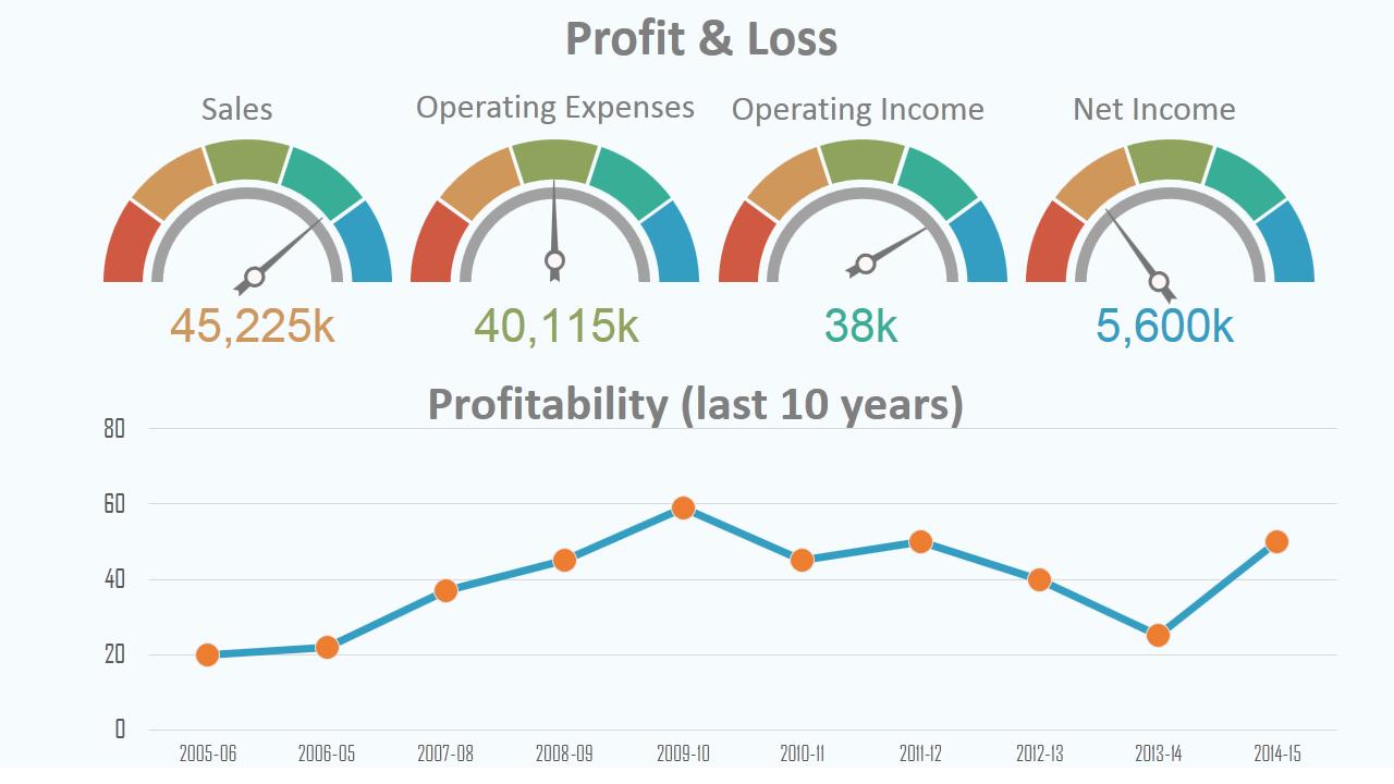 Tell stories with data using 11 visually stunning dashboard finance dashboard wajeb Choice Image