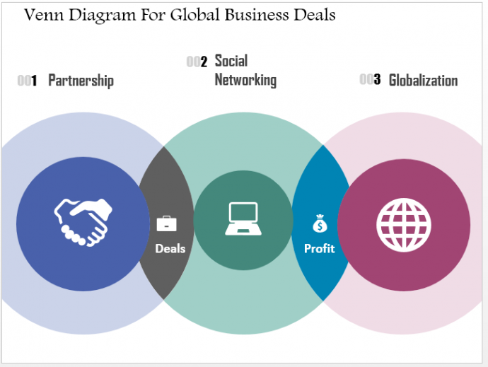 Learn to create customized venn diagram in powerpoint the global business deals linear venn diagram ccuart Image collections