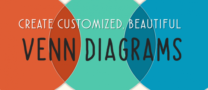 Learn To Create Customized Venn Diagram In Powerpoint The
