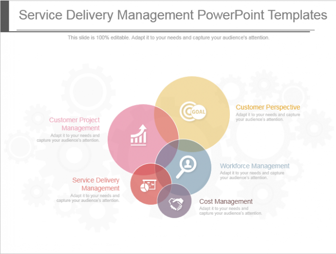 Service Delivery Management Venn Diagram