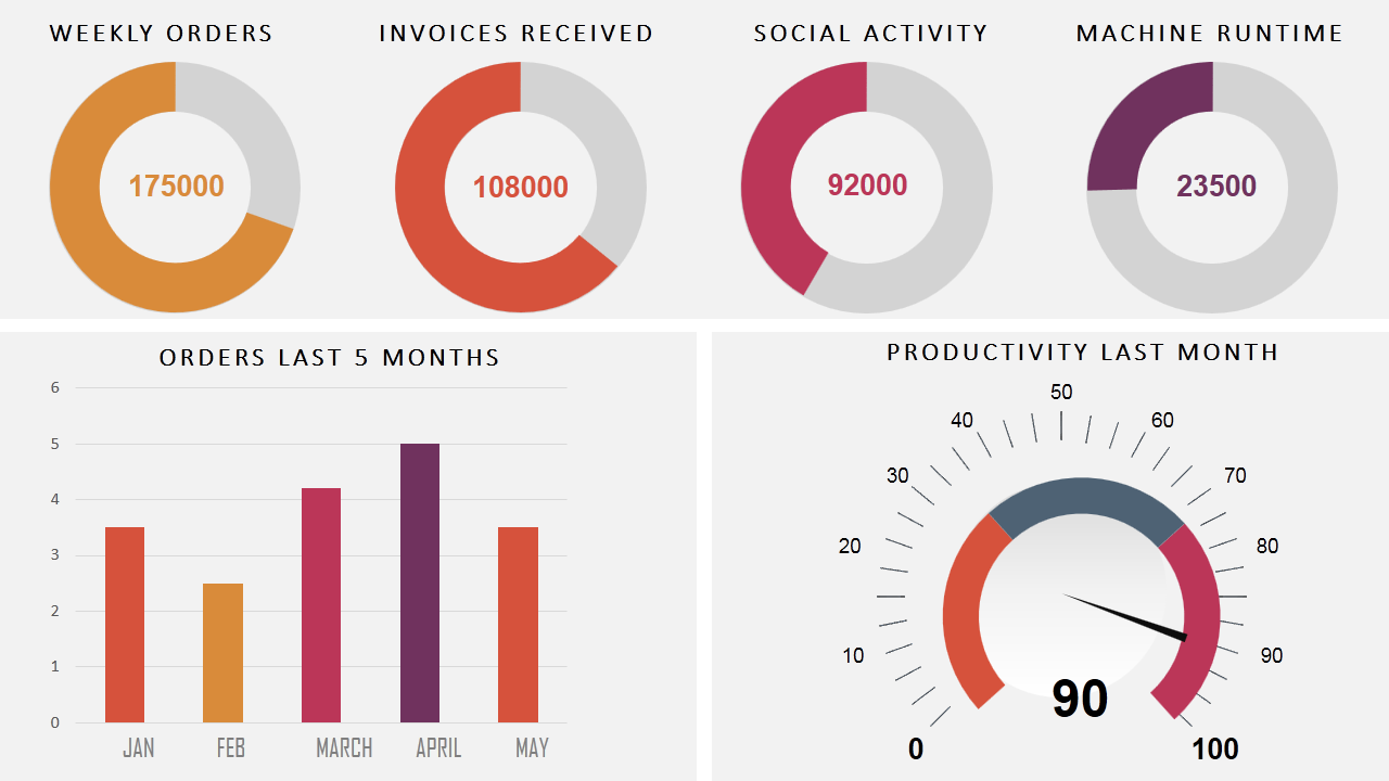 Tell stories with data using 11 visually stunning for Safety dashboard template