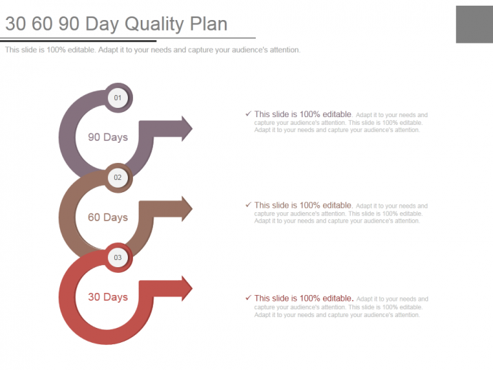 30 60 90 sales business plan