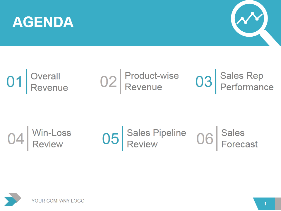 quarterly business review presentation: all the essential slides, Presentation templates