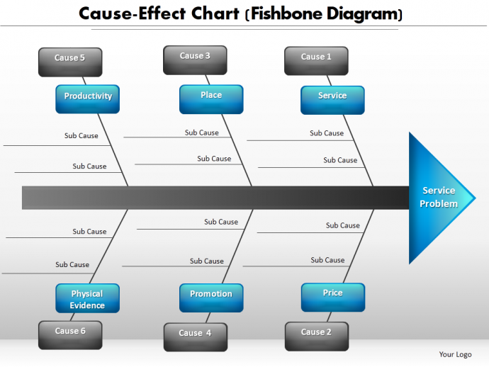 Cause-Effect Diagram Template