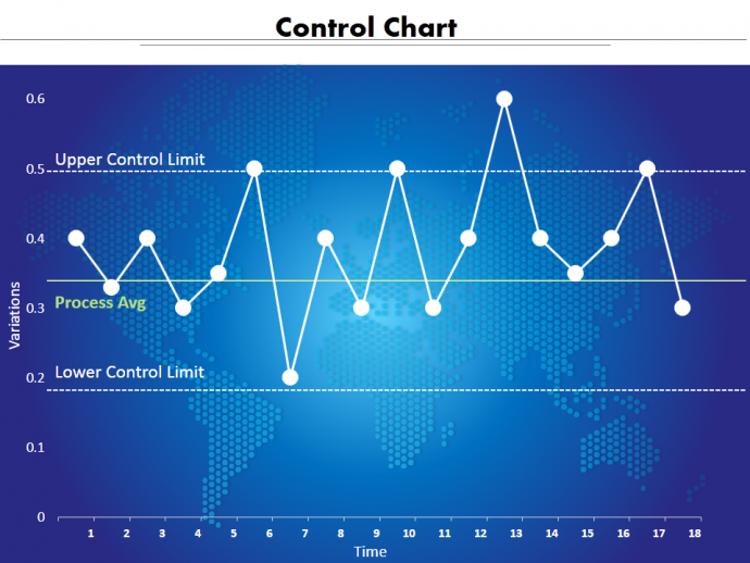 Control Chart Presentation SlideTemplate