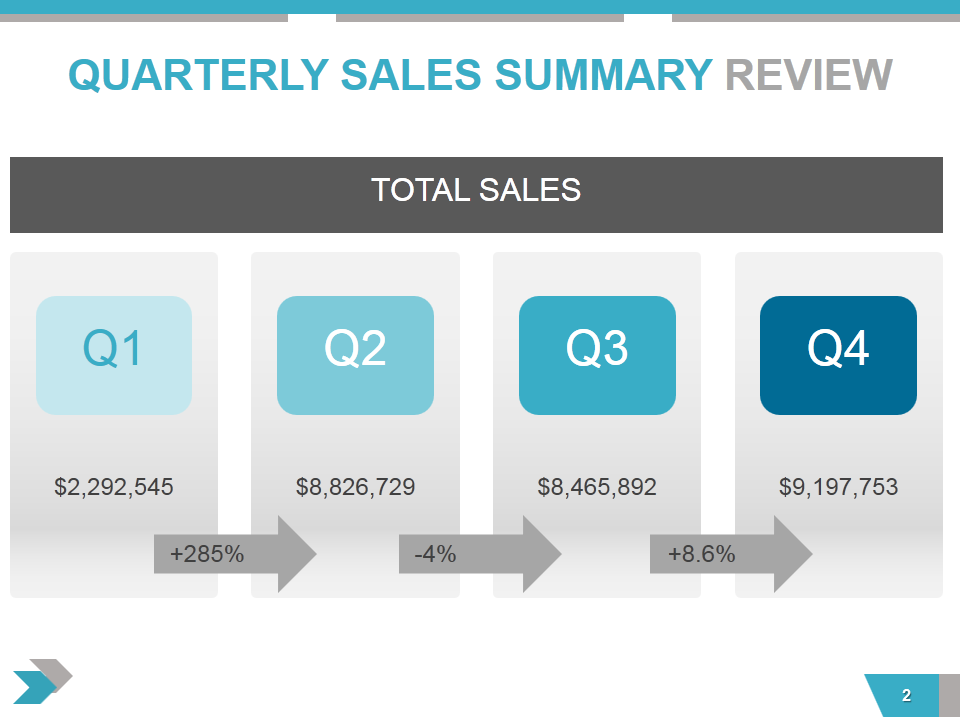Quarterly-Sales-Summary-Total-Sales Quarterly Performance Summary Examples on report sample templates, review form, review format, review template examples, splits quarter date, report format, review sample,