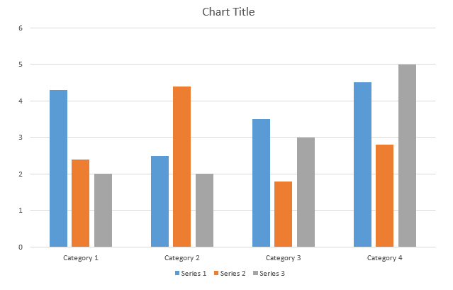 Chart displayed in PowerPoint default colors