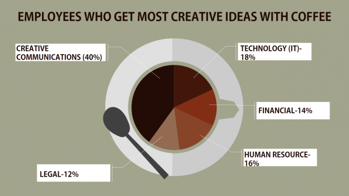 Creative Presentation Template and Pie Chart