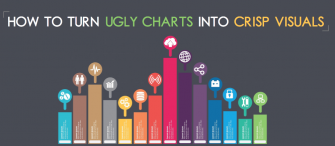 How to Turn Ugly Charts That Make No Sense Into Simple, Clean Visual Stories