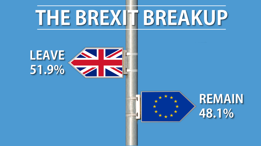 Brexit Referendum Results- Use Visual Directions provided by the image