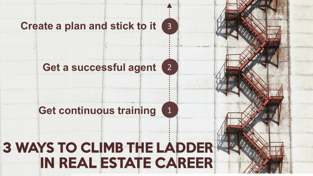 Ways to achieve success in real estate career- Reversing the reading behavior of audience