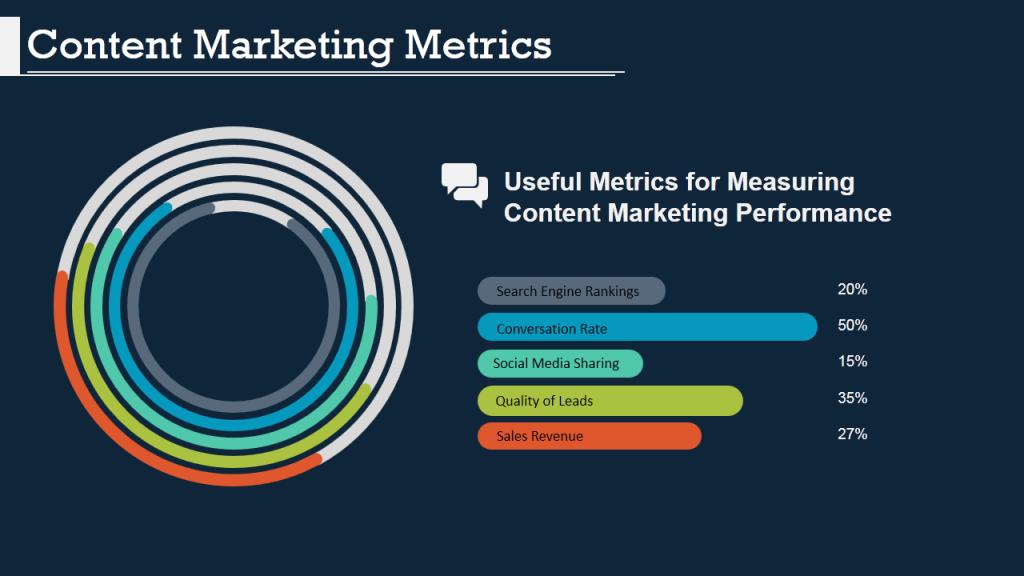 Content Marketing Metrics- Data Visualization using Circular Diagram Infographic