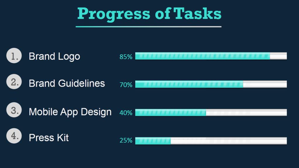 Progress of Tasks- Data Visualization Progress Meter