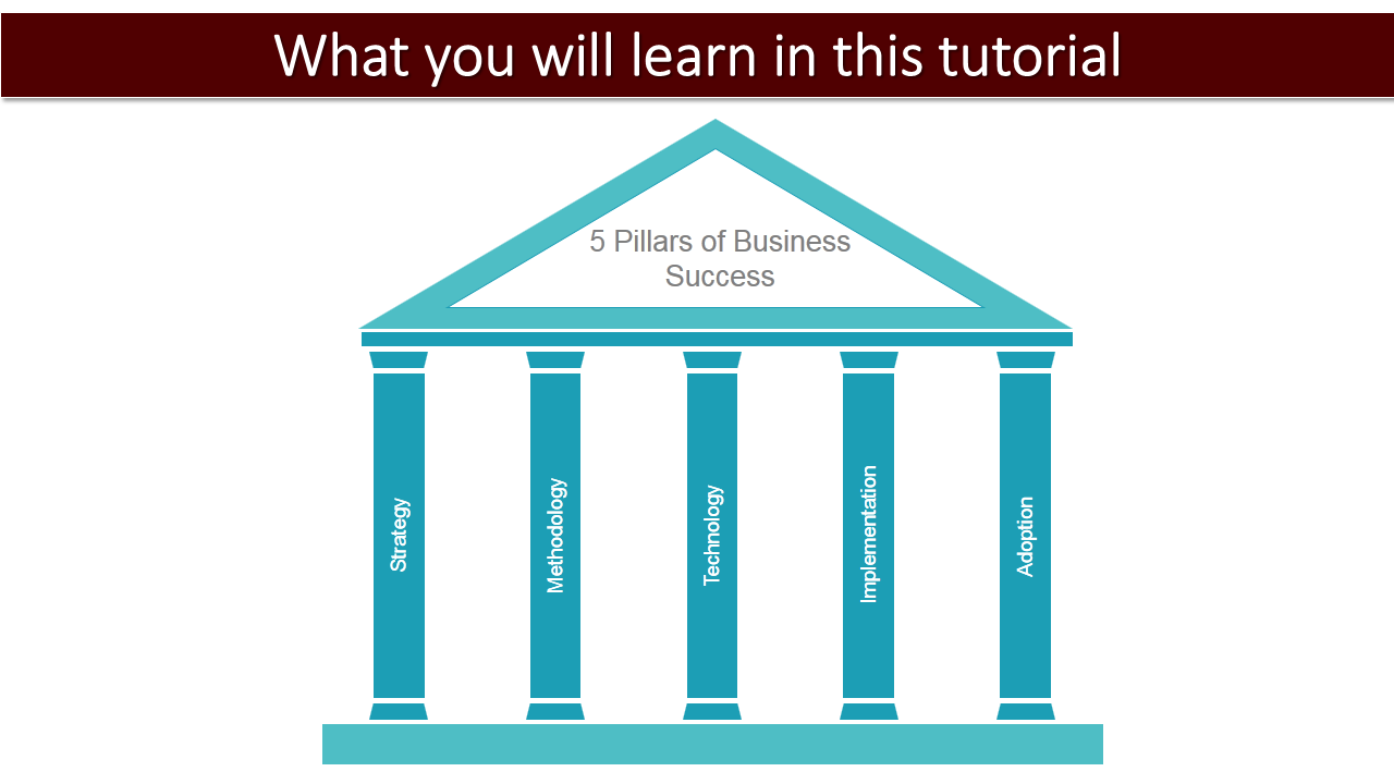 Learn to Create Stunning Pillar Diagram in PowerPoint   The ...