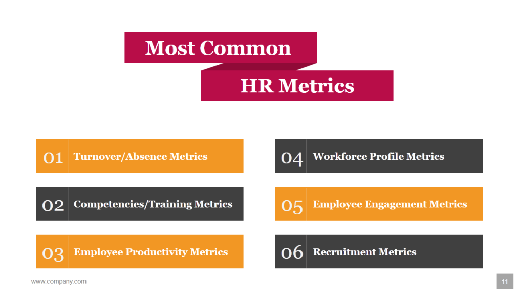HR Metrics slide looks attention-grabbing with use of bright colors