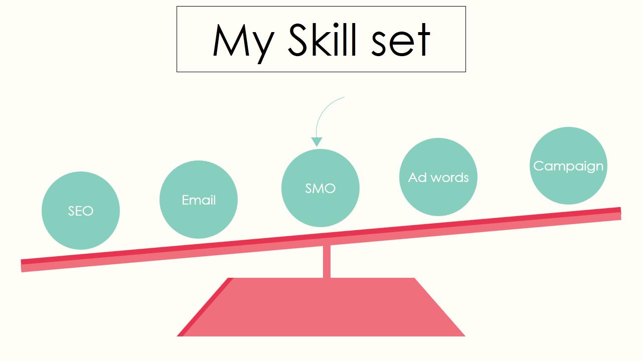 languages skills resume