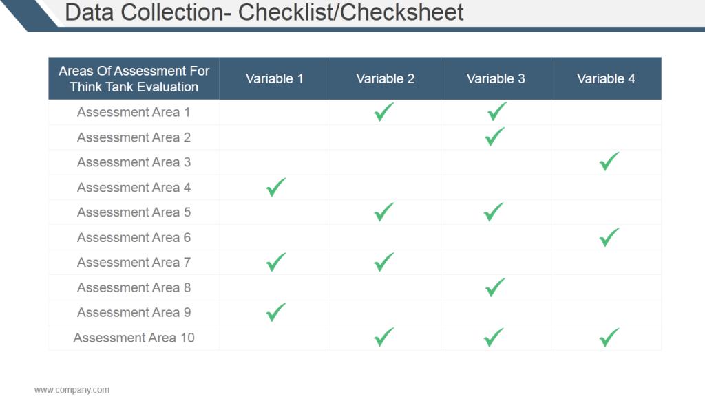Checklist Diagram in TQM for Data Analysis