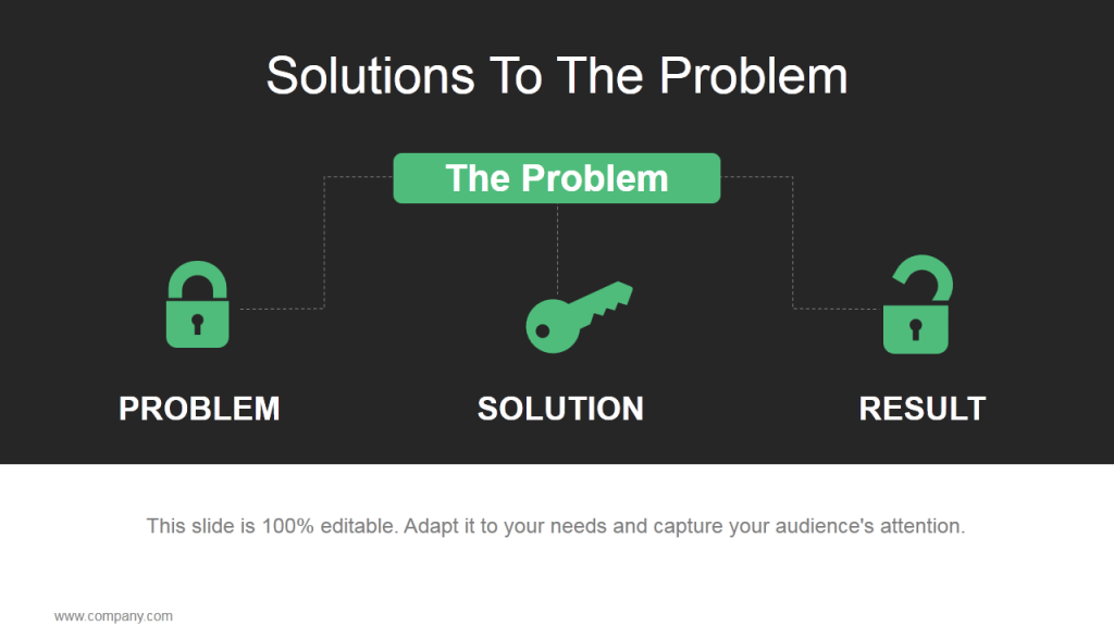Develop Solutions to the Problem