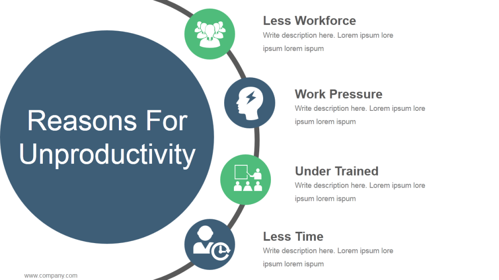 List out the reasons for unproductivity
