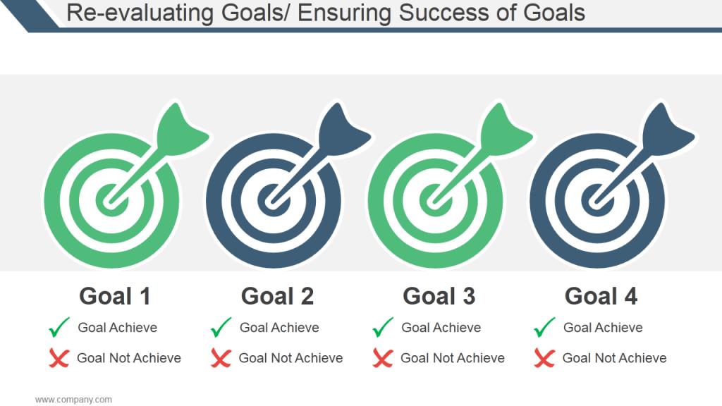 Reassess Goals PPT Slide