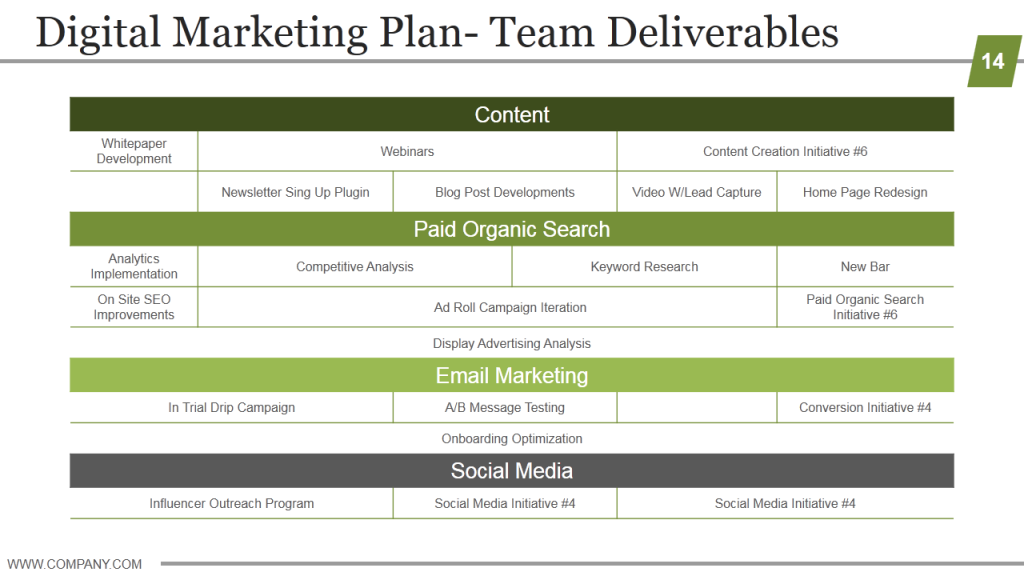 Business Strategic Planning PowerPoint Templates You Must Have - Content creation template