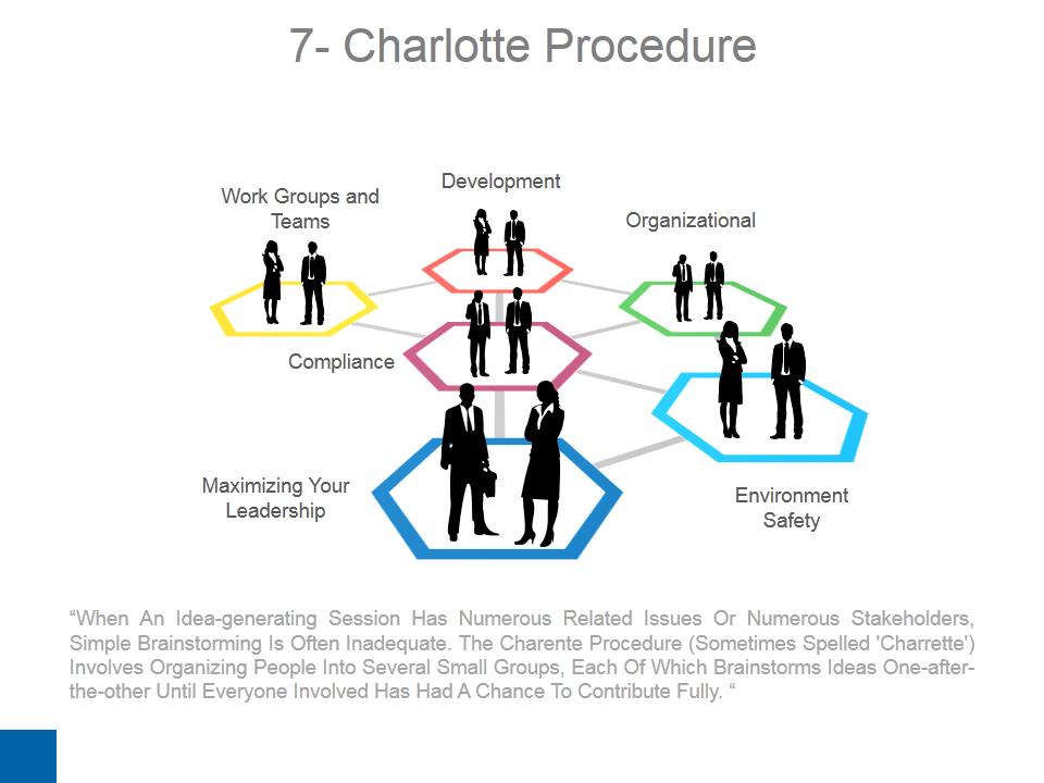 Charlotte Procedure