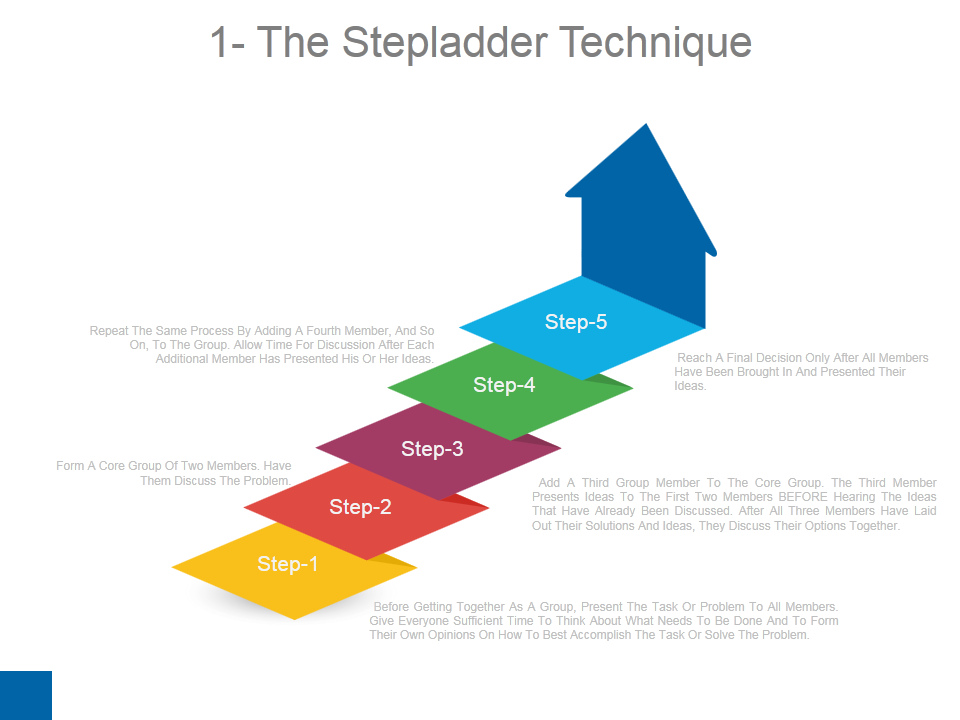 The Stepladder Technique