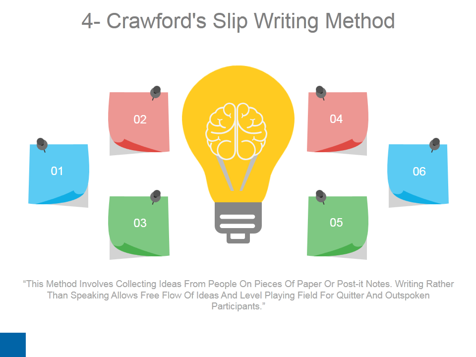 Crawford's Slip Writing Method