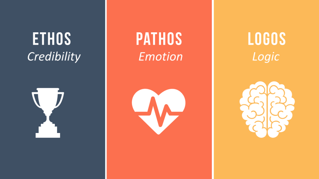 using ethos pathos and logos in Before getting to know how to use ethos pathos and logos in an essay, let's first figure out what ethos, pathos, and logos are ethos, logos, and pathos are three main ingredients that help a person persuade the audience in their point of view.