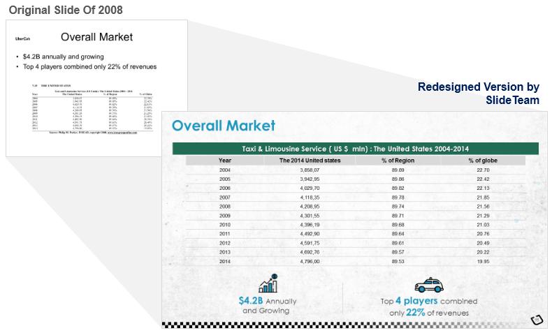 Market Opportunity Slide Redesigned for Pitch Deck