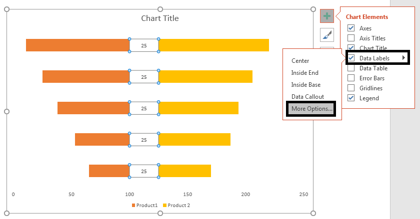 How to Create a Butterfly Chart (Tornado Chart) in PowerPoint - The