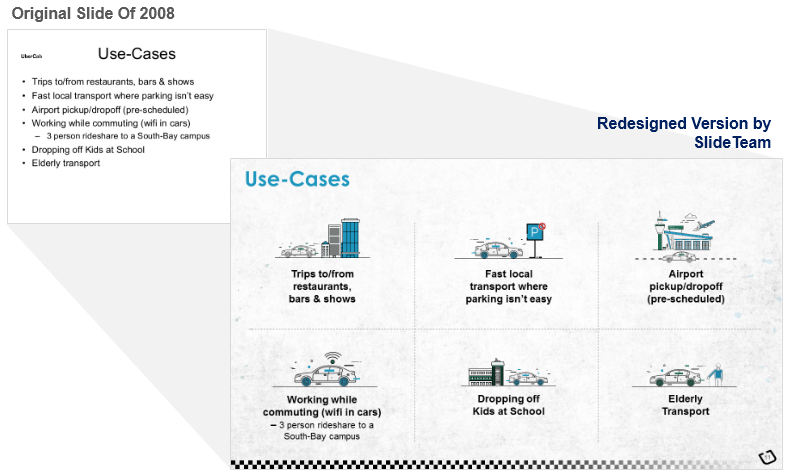 Use Cases Slide Redesigned for Startup Pitch Deck