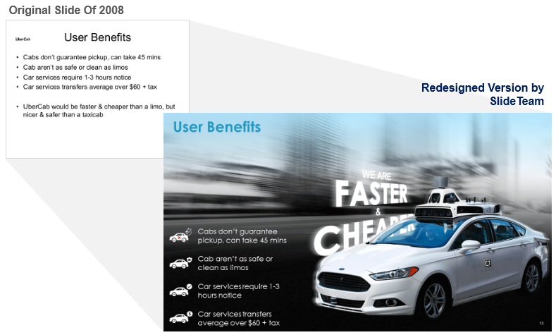 User Benefits Slide Redesigned for Investor Pitch Deck