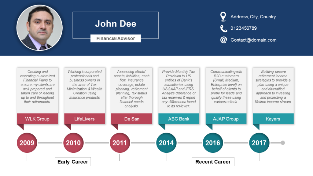 Work Experience Timeline for Visual Resume