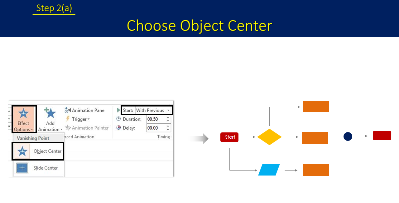 Choose Object Center for Text