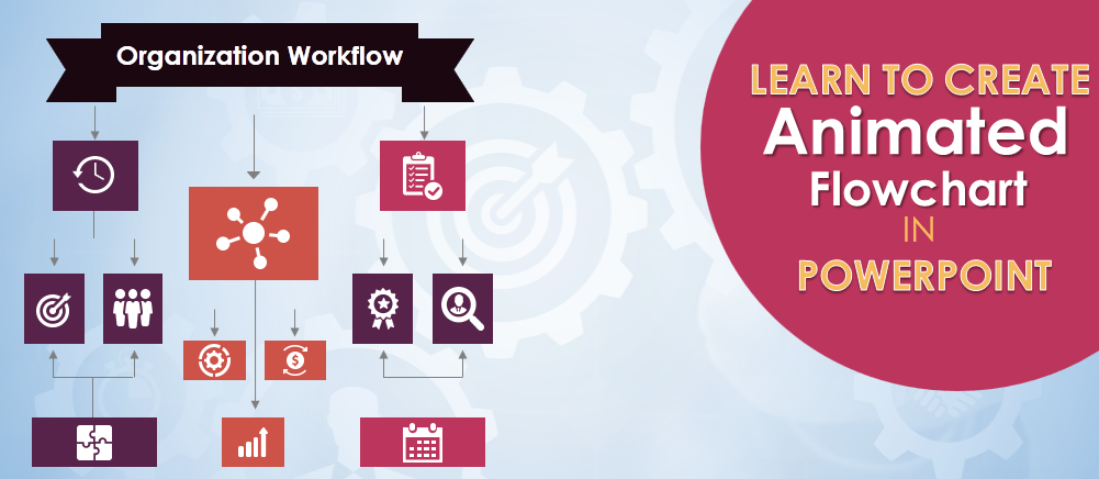Learn To Create Animated Flowchart In Powerpoint Animation Tutorial