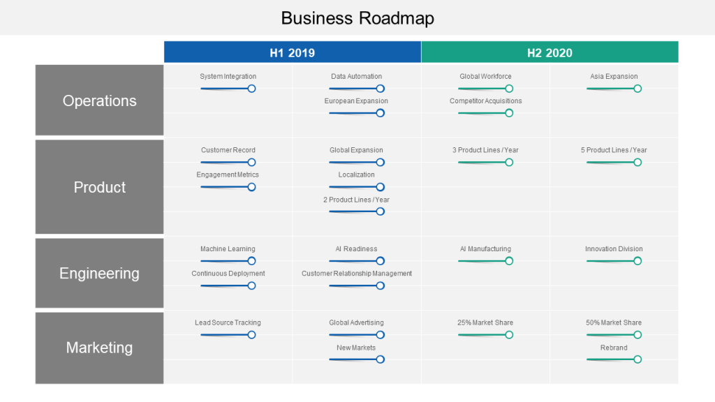 9 types of roadmaps roadmap powerpoint templates to drive your business roadmap powerpoint template friedricerecipe Choice Image