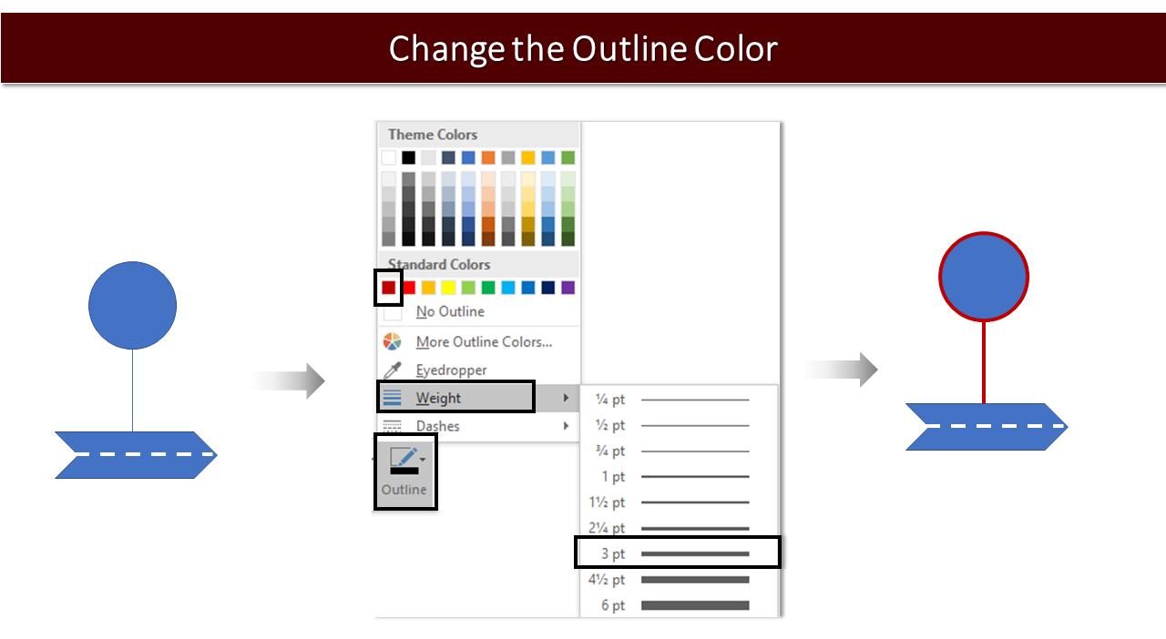 PowerPoint Tutorial: Create A Roadmap Template Using