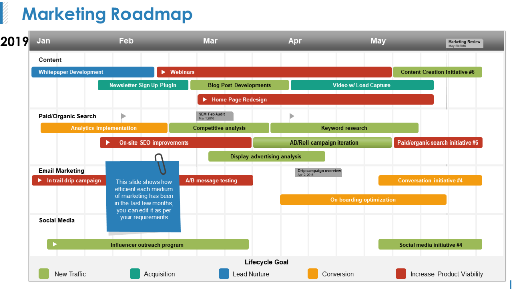 9 Types Of Roadmaps Roadmap Powerpoint Templates To Drive Your Business Growth The Slideteam Blog