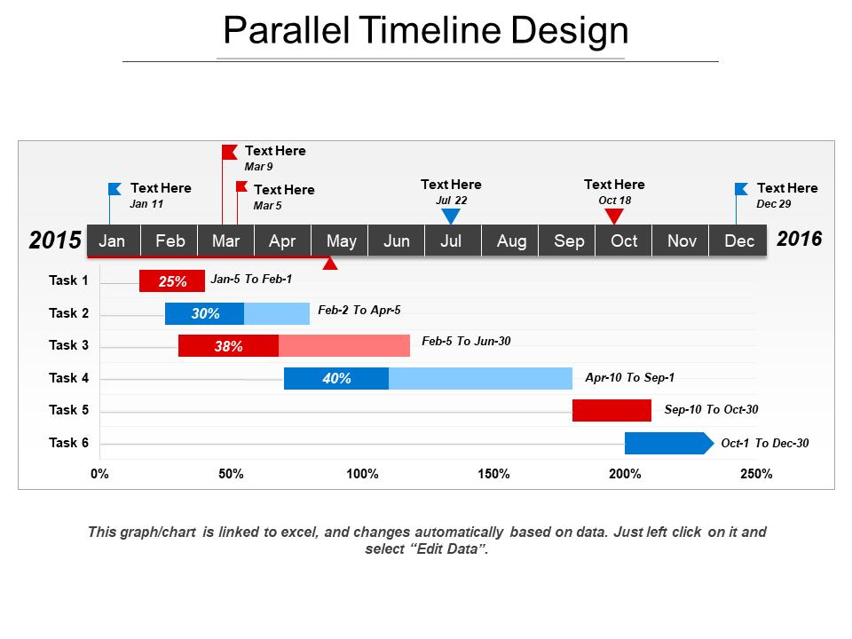 Parallel Timeline Design