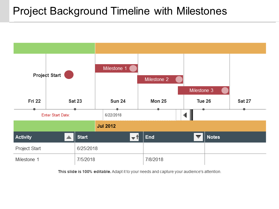 Project Background Timeline with Milestones