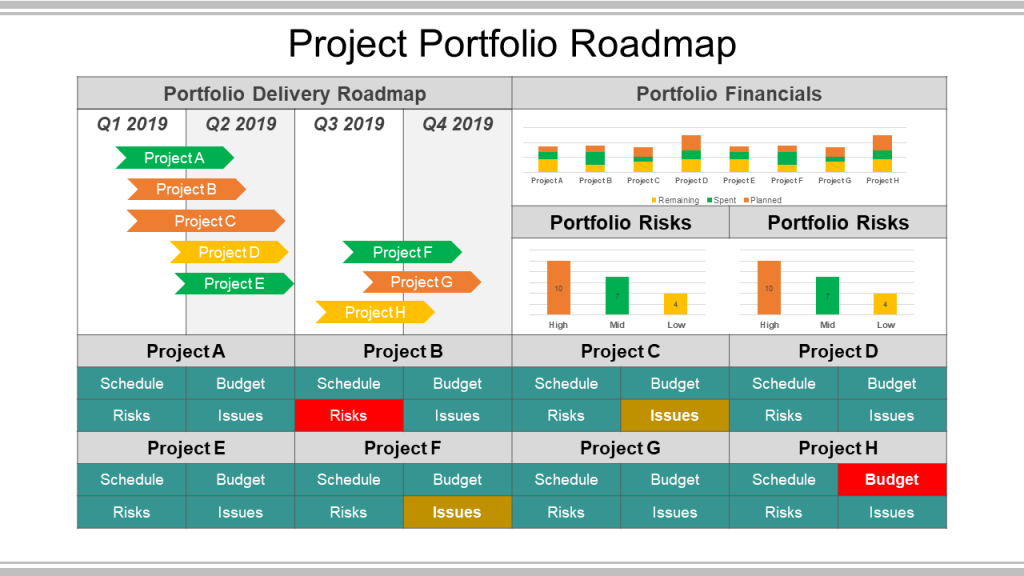 Project Roadmap Template from www.slideteam.net