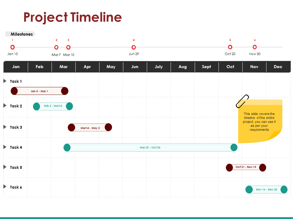 Project Timeline with Tasks