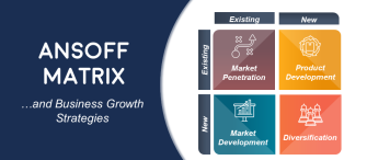 Complete Guide to Ansoff Matrix Model & Business Growth Strategies